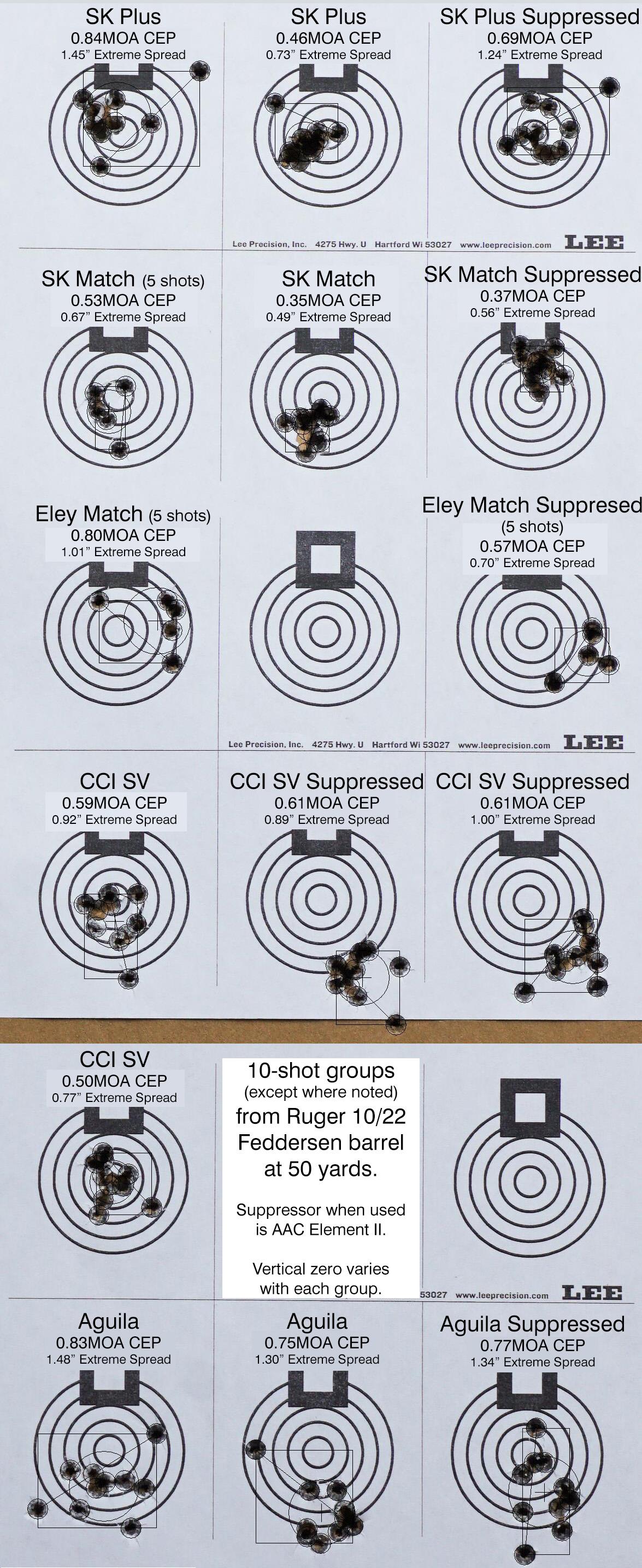 Feddersen targets