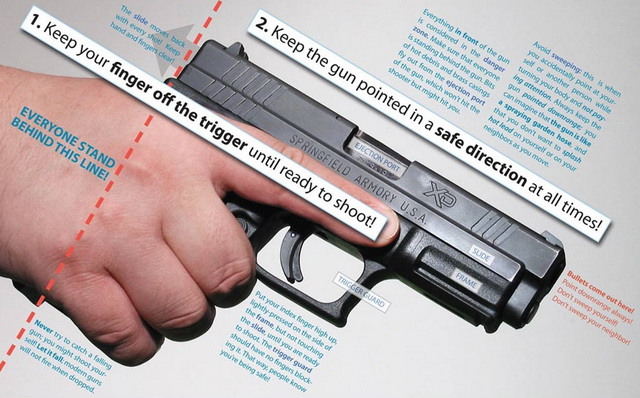 Rules of Firearm Safety