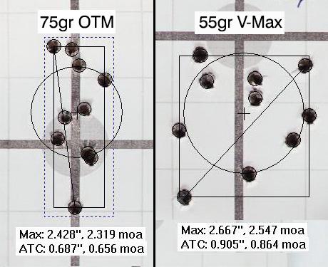 XCR Precision 11