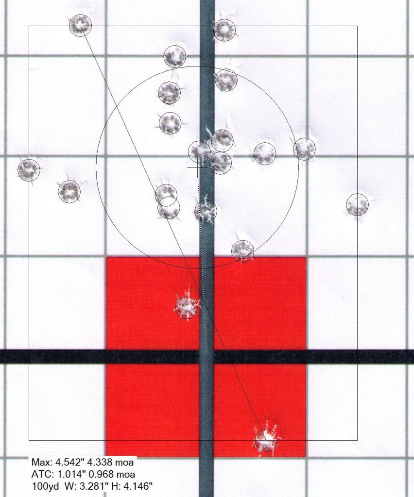 20-shot group